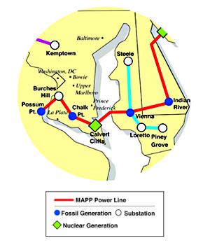 mapptransmissionoverview.jpg