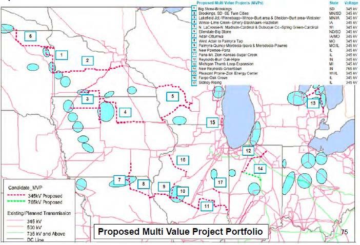 MVP portfolio map